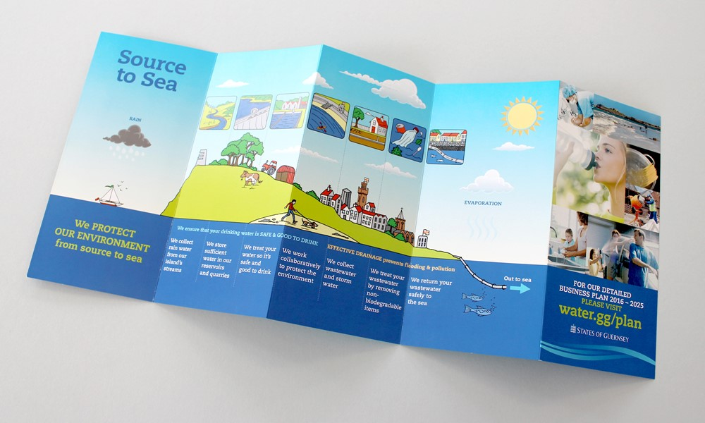 Guernsey Water Leaflet